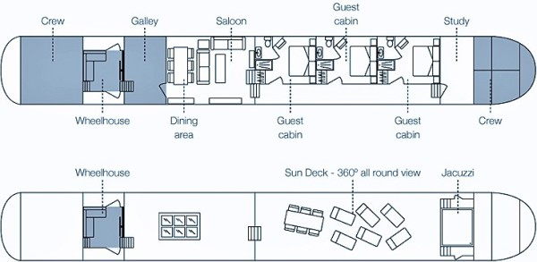 Apres Tout Hotel Barge, Burgundy - deck plans