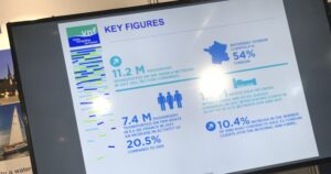 French waterways tourism statistics 2017