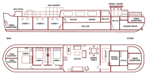 Hotel Barge Meanderer, Upper Loire Deck Plan