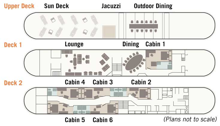 Hotel Barge Napoleon, Belmond Orient Express Provence deck plan