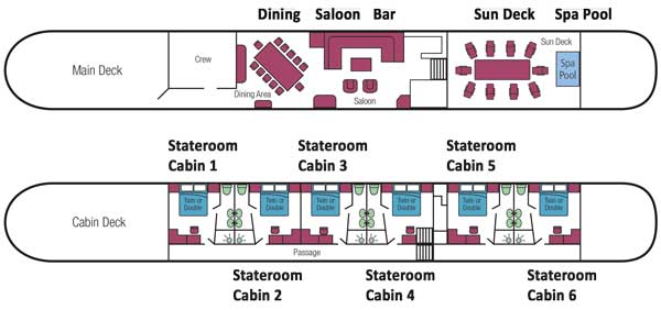 Hotel Barge Panache Alsace and Champagne floor plan